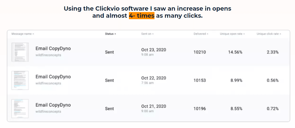 clickvio review by real user